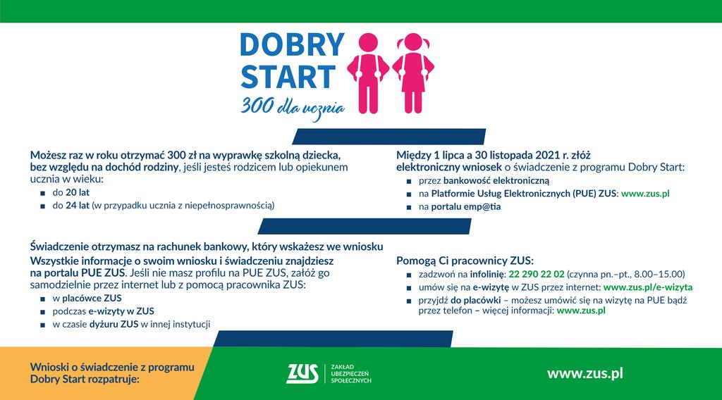 infografika Dobry Start 300 info ogólne 2 (002).png